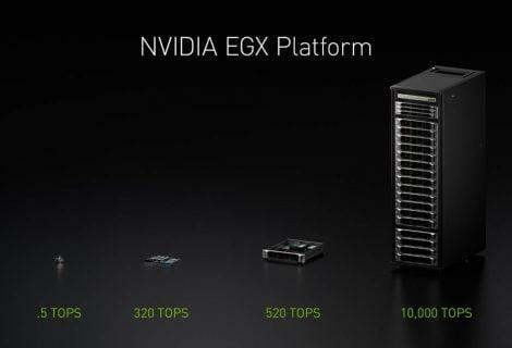 NVIDIA представляет EGX - платформу периферийных вычислений для применения ИИ в индустрии